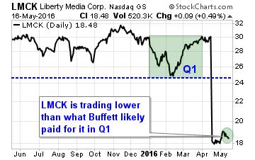 LMCK-q1-2016