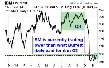 2014-Q3-IBM
